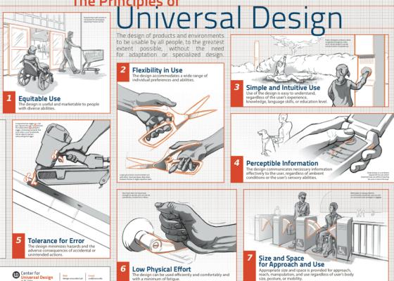 7 Principles of Universal Design Diagram